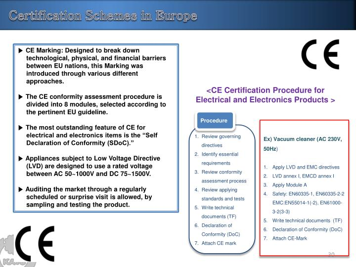 Certification Schemes in Europe
