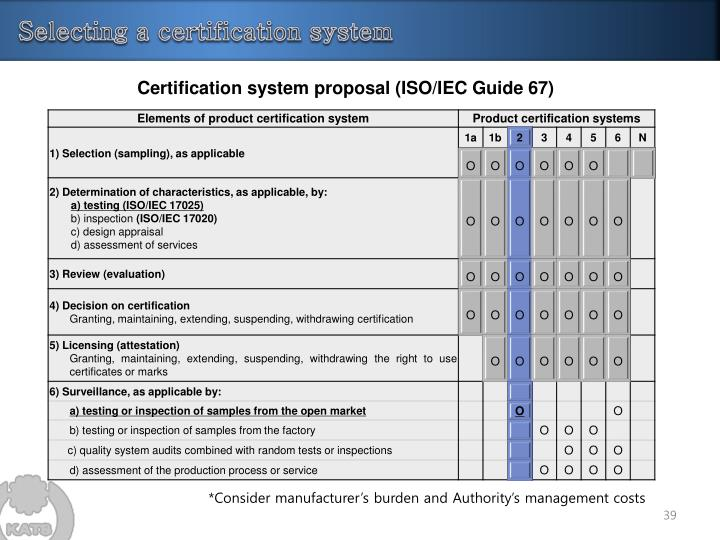 Selecting a certification system