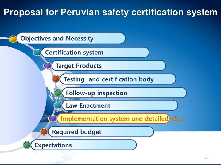 Proposal for Peruvian safety certification system