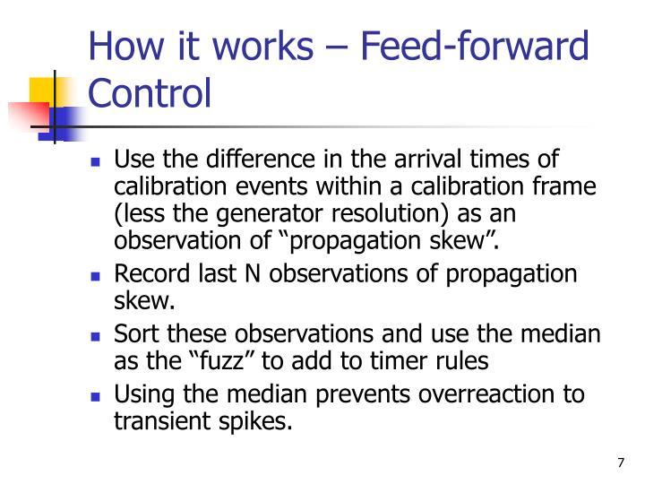 How it works – Feed-forward Control