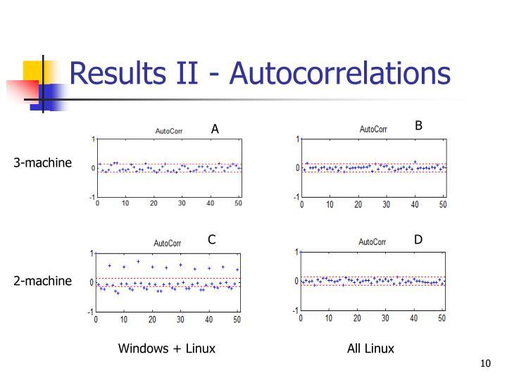 Results II - Autocorrelations
