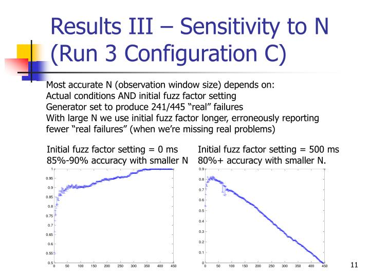 Results III – Sensitivity to N (Run 3 Configuration C)