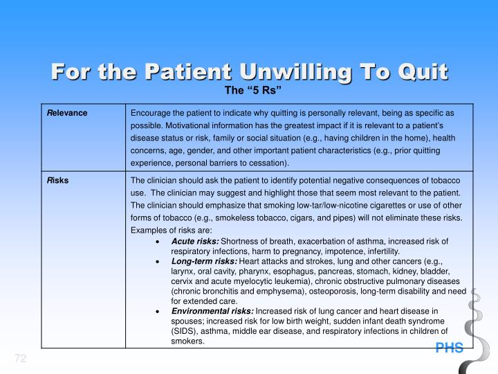 For the Patient Unwilling To Quit