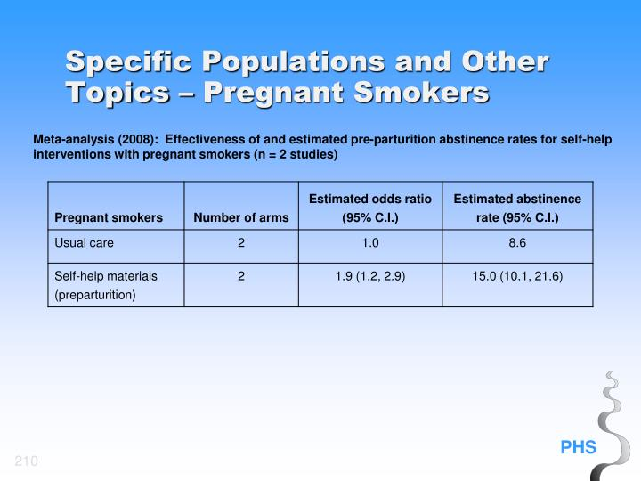 Specific Populations and Other Topics – Pregnant Smokers