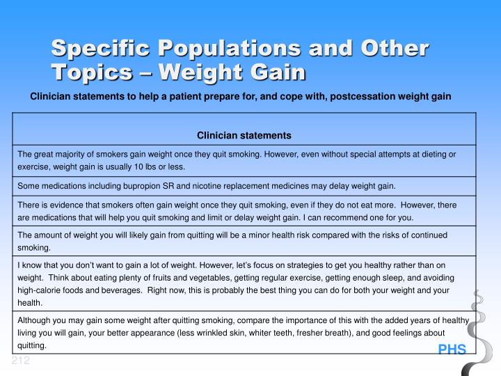 Specific Populations and Other Topics – Weight Gain