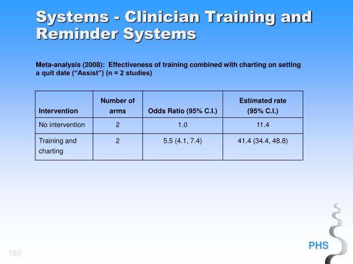 Systems - Clinician Training and Reminder Systems
