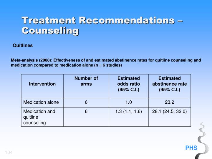 Treatment Recommendations – Counseling