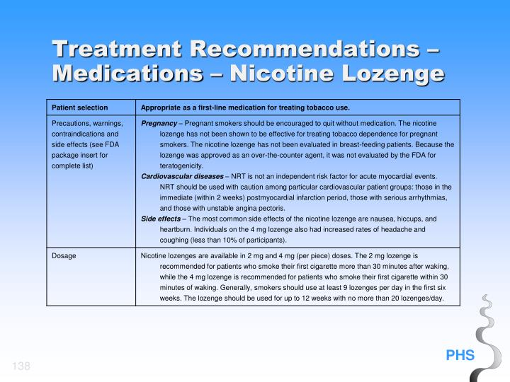 Treatment Recommendations – Medications – Nicotine Lozenge