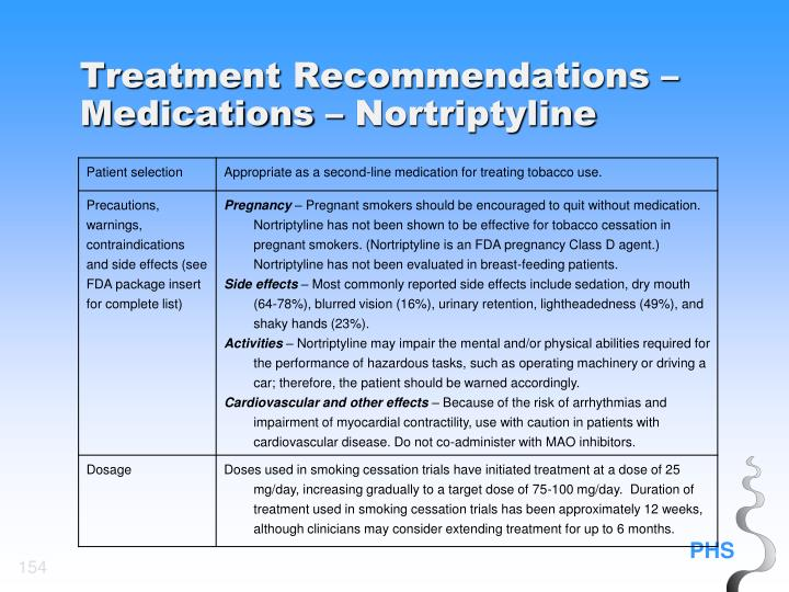 Treatment Recommendations – Medications – Nortriptyline