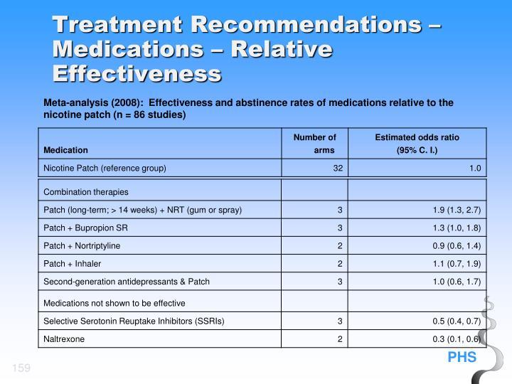 Treatment Recommendations – Medications – Relative Effectiveness