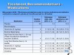 treatment recommendations medications3