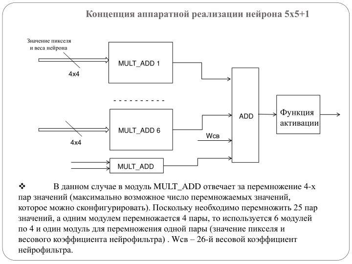 Концепция аппаратной реализации нейрона 5х5+1