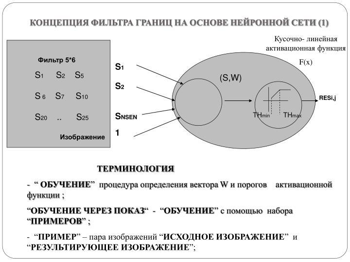 КОНЦЕПЦИЯ ФИЛЬТРА ГРАНИЦ НА ОСНОВЕ НЕЙРОННОЙ СЕТИ (1)