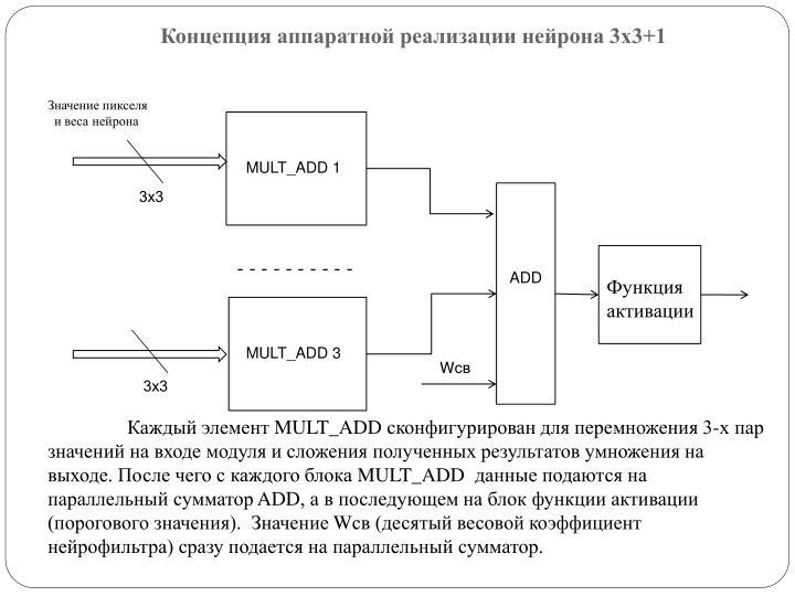 Концепция аппаратной реализации нейрона 3х3+1