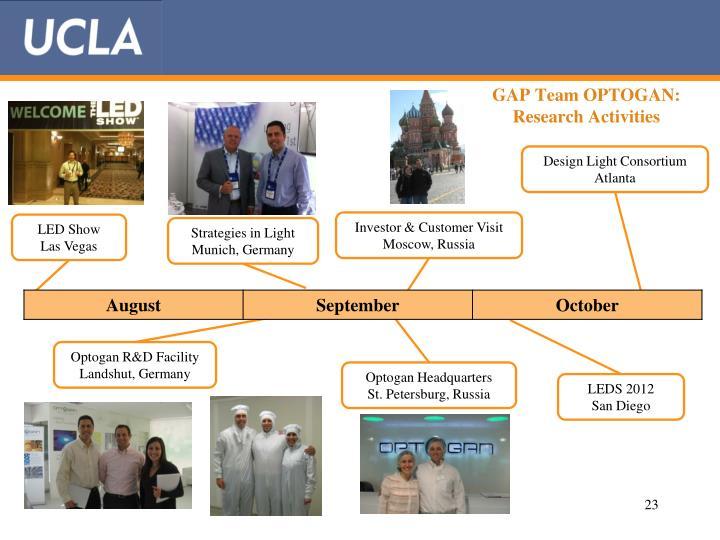 GAP Team OPTOGAN: