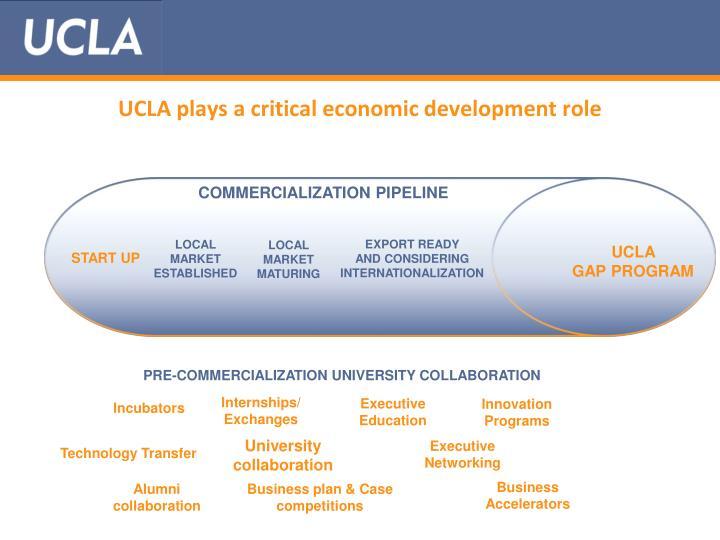 UCLA plays a critical economic development role