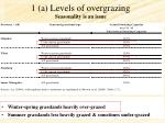 1 a levels of overgrazing seasonality is an issue