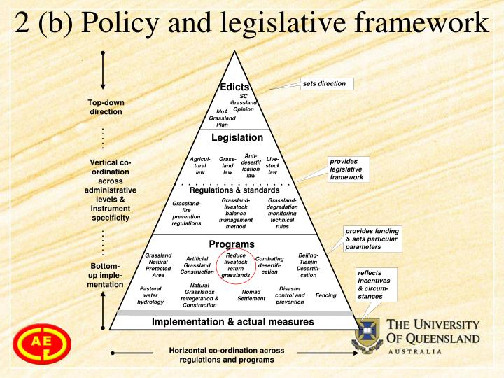 2 (b) Policy and legislative framework