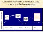 centralisation decentralisation zhua fang cycles in grasslands management
