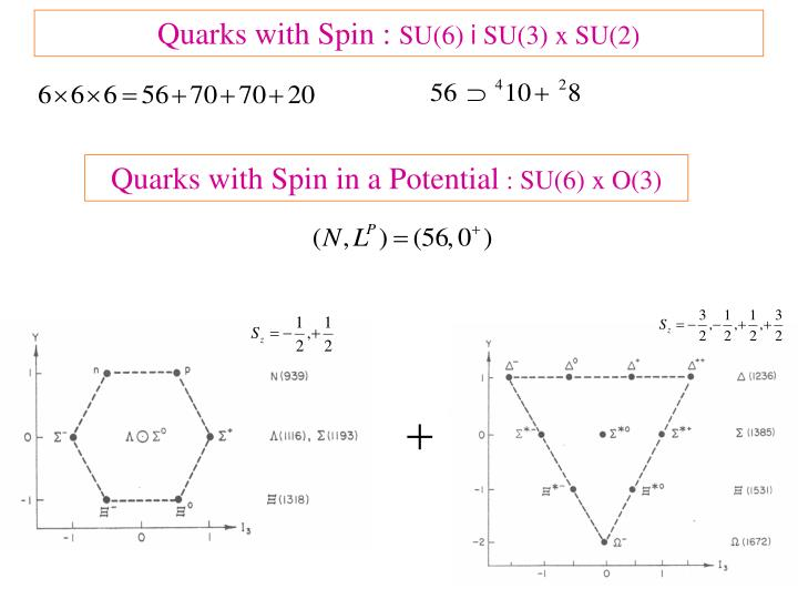 Quarks with Spin :
