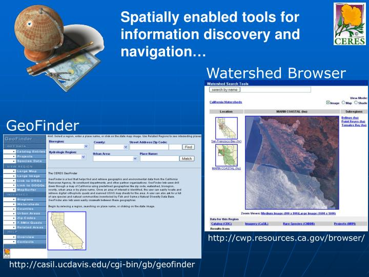 Spatially enabled tools for information discovery and navigation…