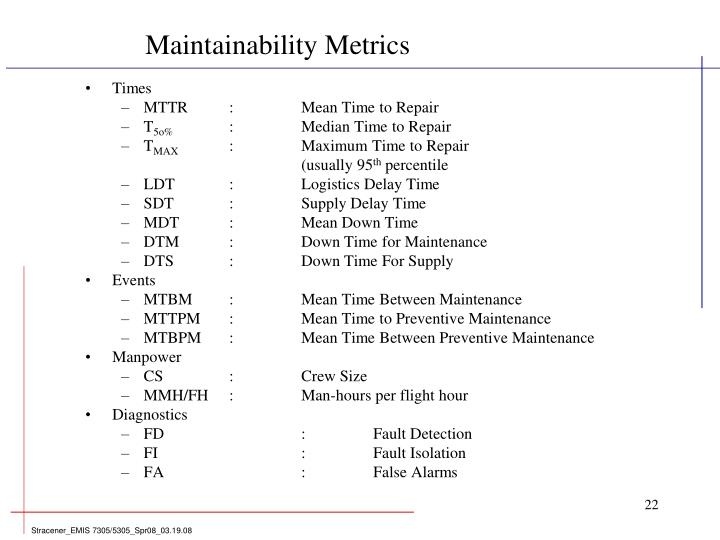 Maintainability Metrics