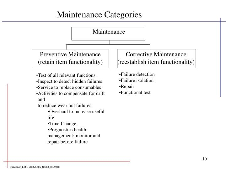 Maintenance Categories