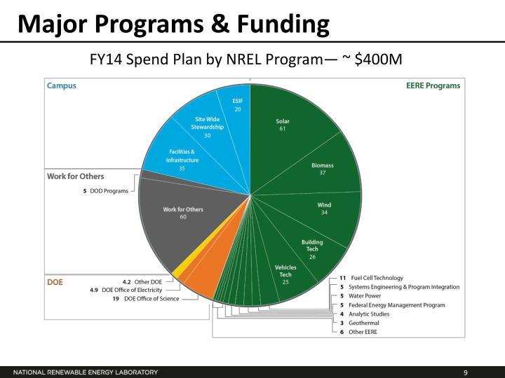 Major Programs & Funding