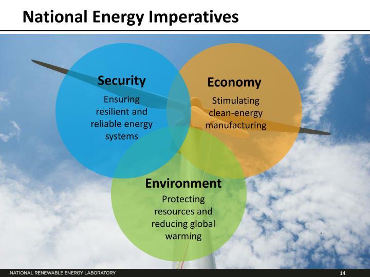 National Energy Imperatives