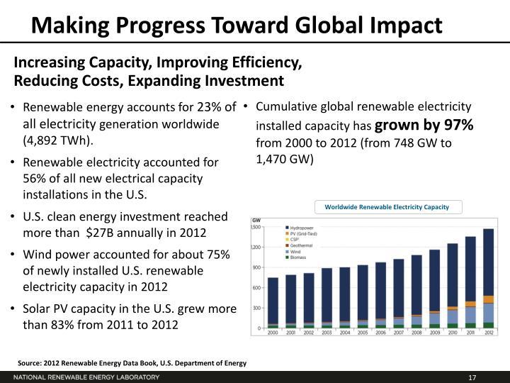 Making Progress Toward Global Impact