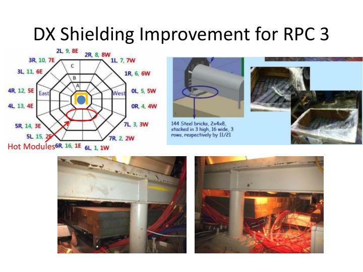 DX Shielding Improvement for RPC 3