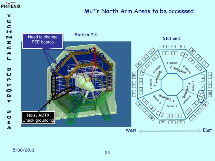 MuTr North Arm Areas to be accessed