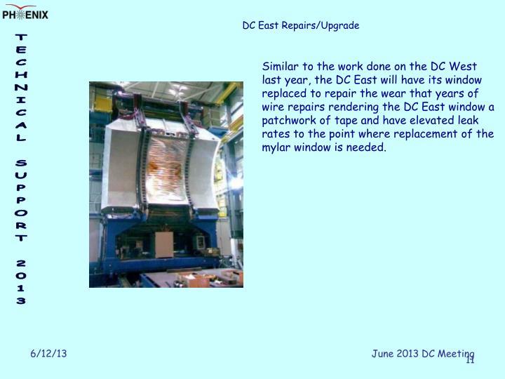June 2013 DC Meeting