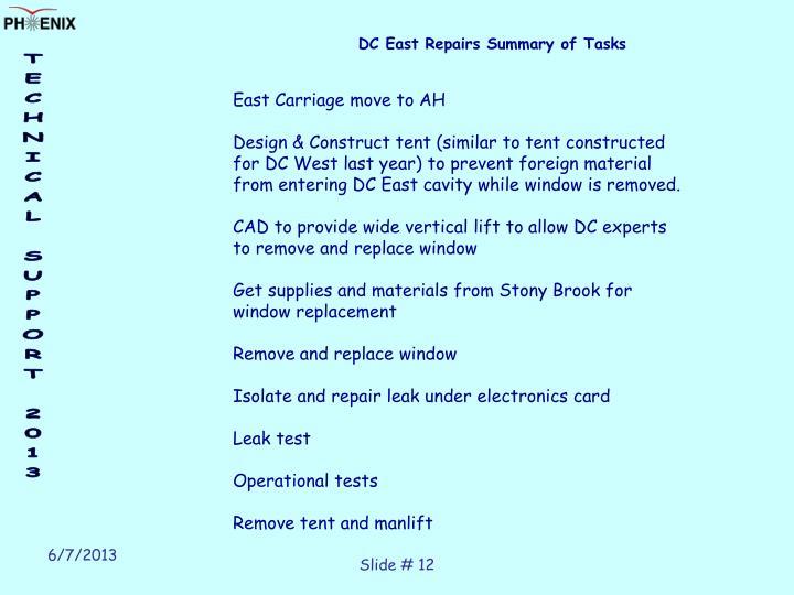 DC East Repairs Summary of Tasks
