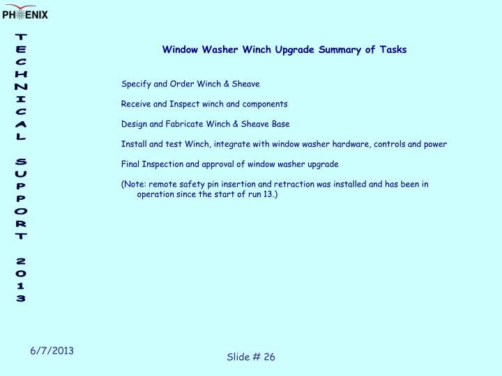 Window Washer Winch Upgrade Summary of Tasks