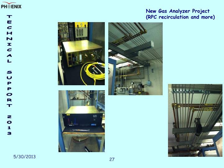 New Gas Analyzer Project