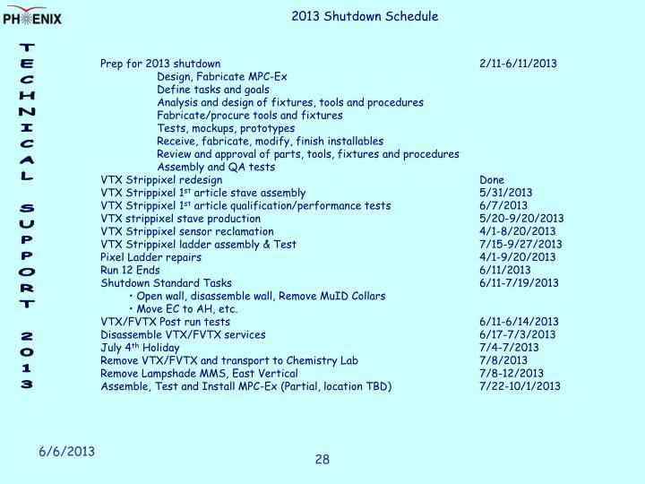 2013 Shutdown Schedule
