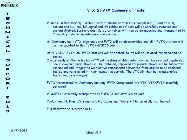 VTX & FVTX Summary of Tasks