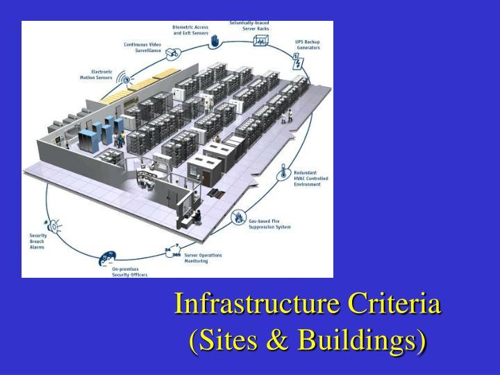 Infrastructure Criteria