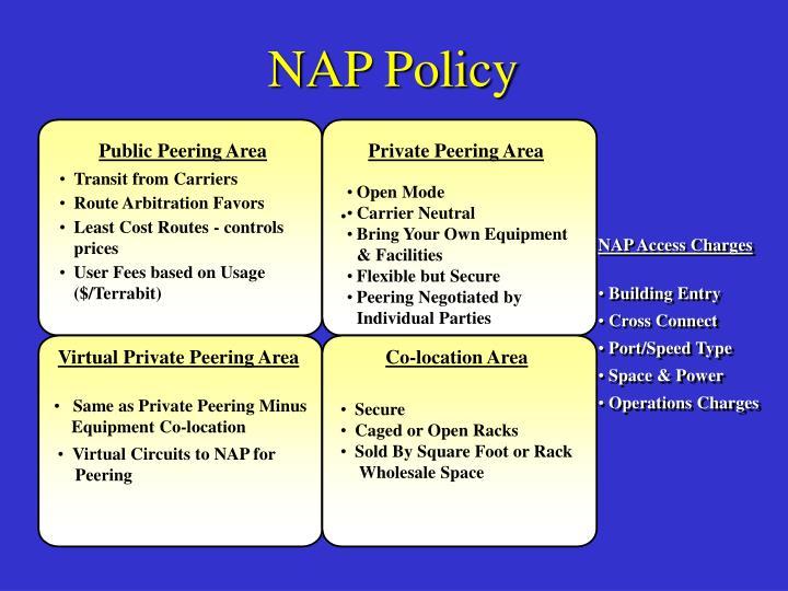 NAP Policy