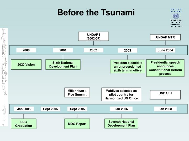 Before the tsunami