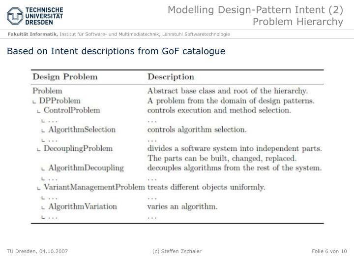 Modelling Design-Pattern Intent (2)