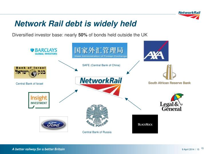 Network Rail debt is widely held