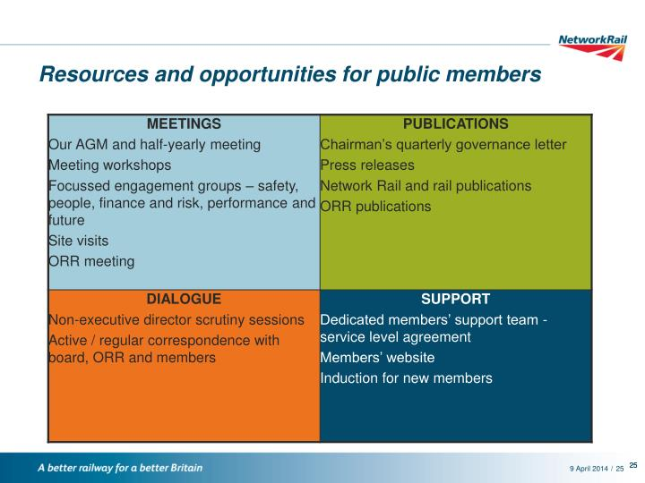 Resources and opportunities for public members