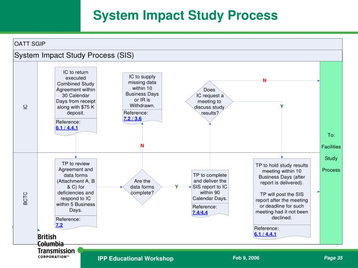 System Impact Study Process