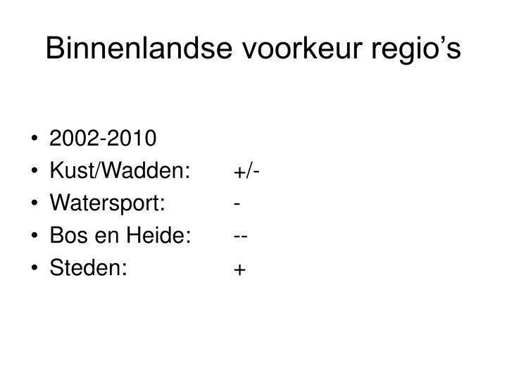 Binnenlandse voorkeur regio's