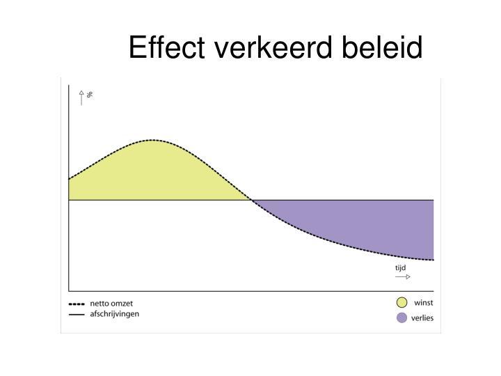 Effect verkeerd beleid
