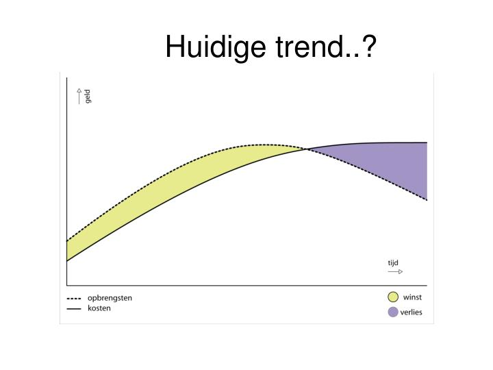 Huidige trend..?