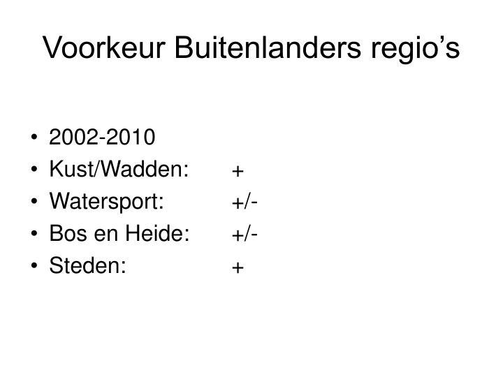 Voorkeur Buitenlanders regio's
