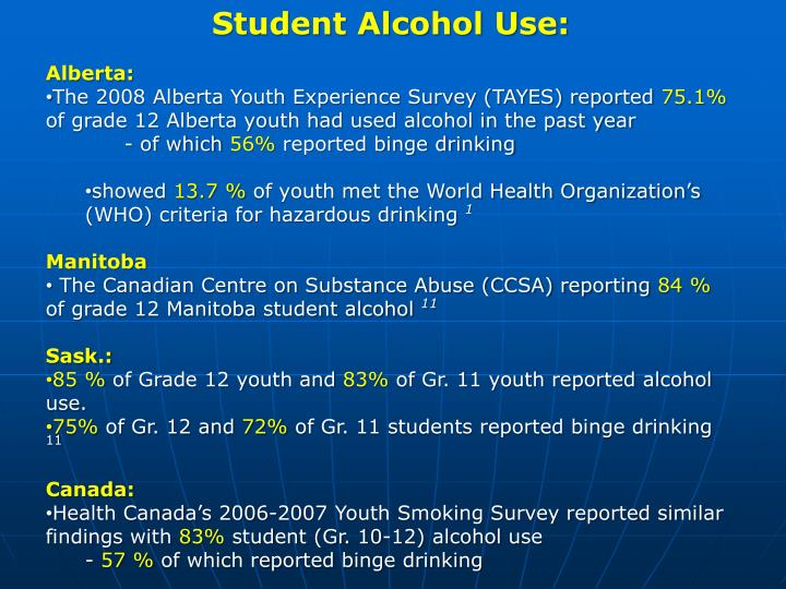 Student Alcohol Use: